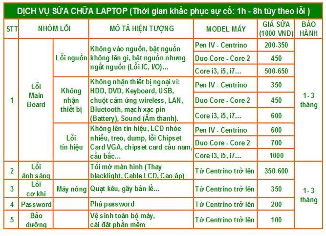 báo giá sửa laptop